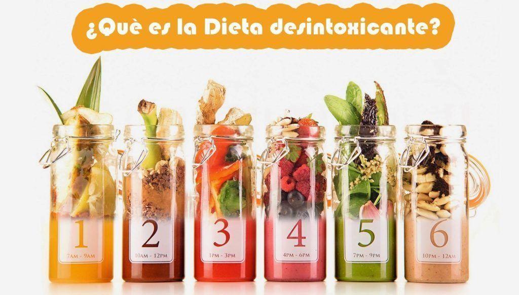 La dieta detox perfecta para después de las fiestas! 1